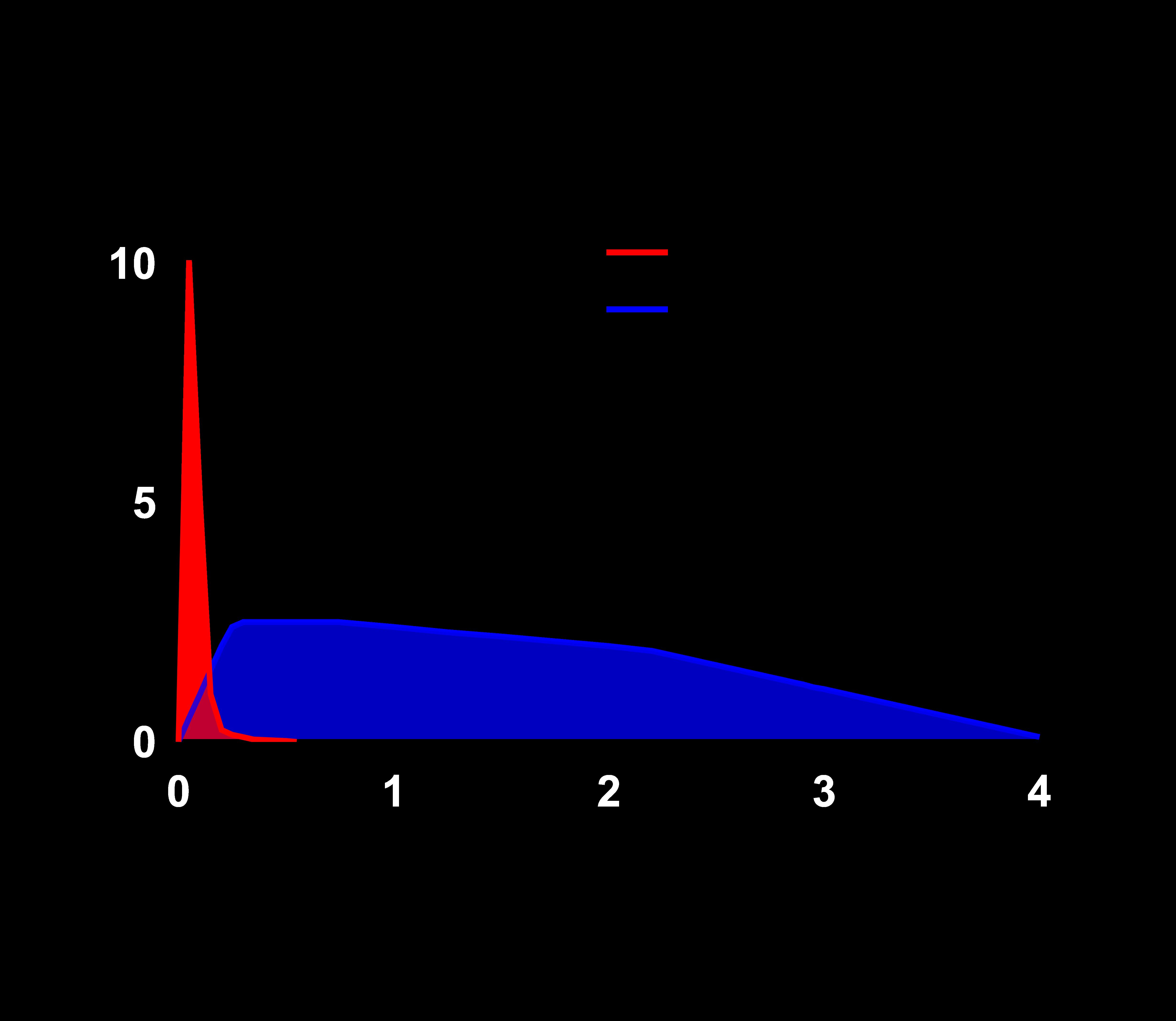 Cmax_AUC_DEP_DTX_Ph1.png